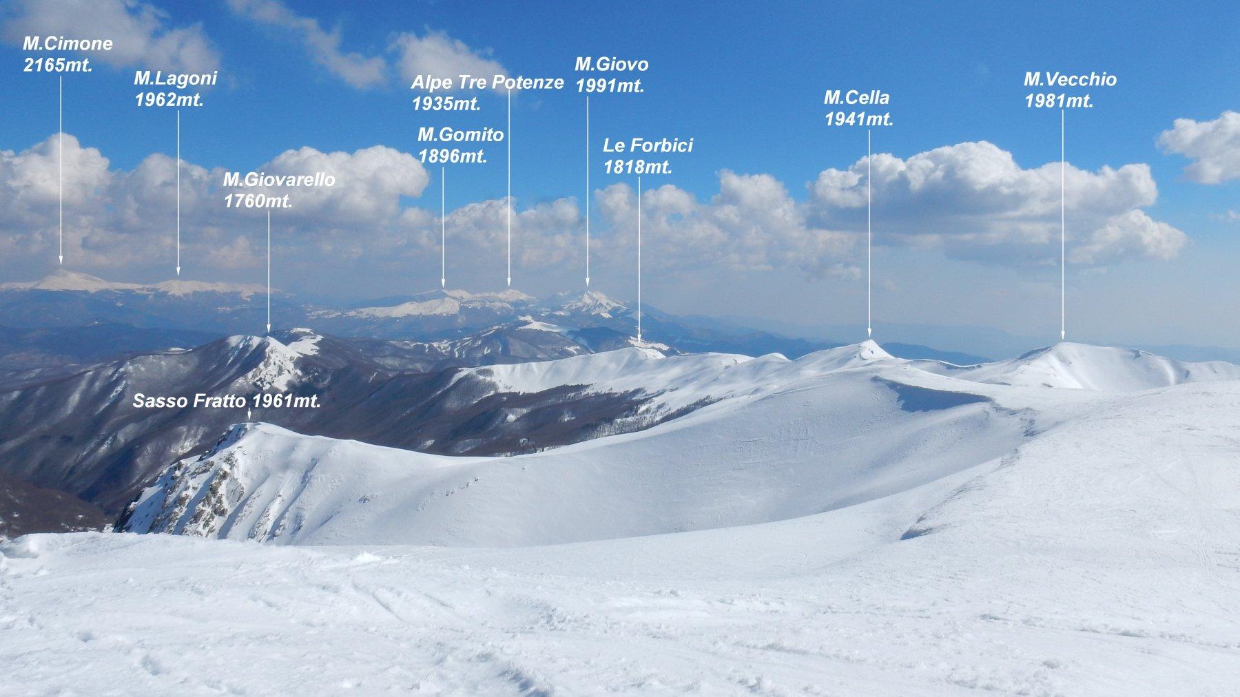 Panorama dalla cima del M.Prado 2054mt.