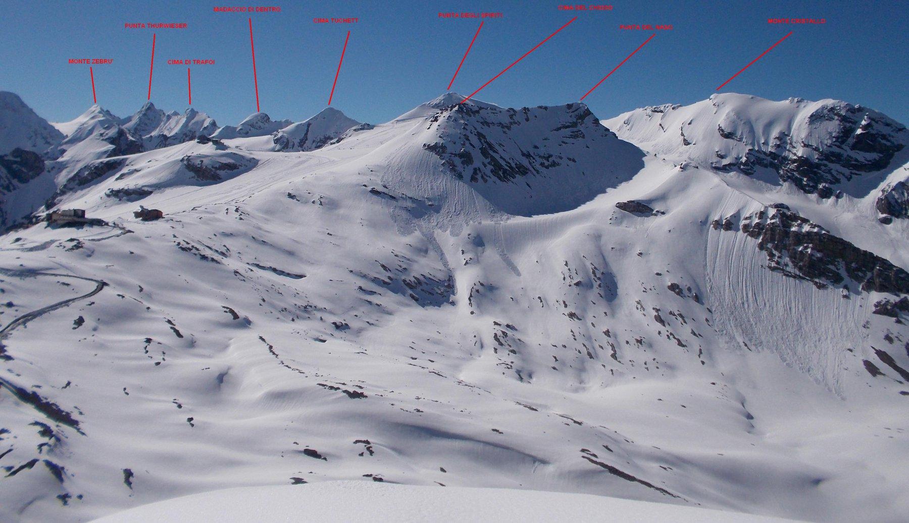 Sul Monte Scorluzzo