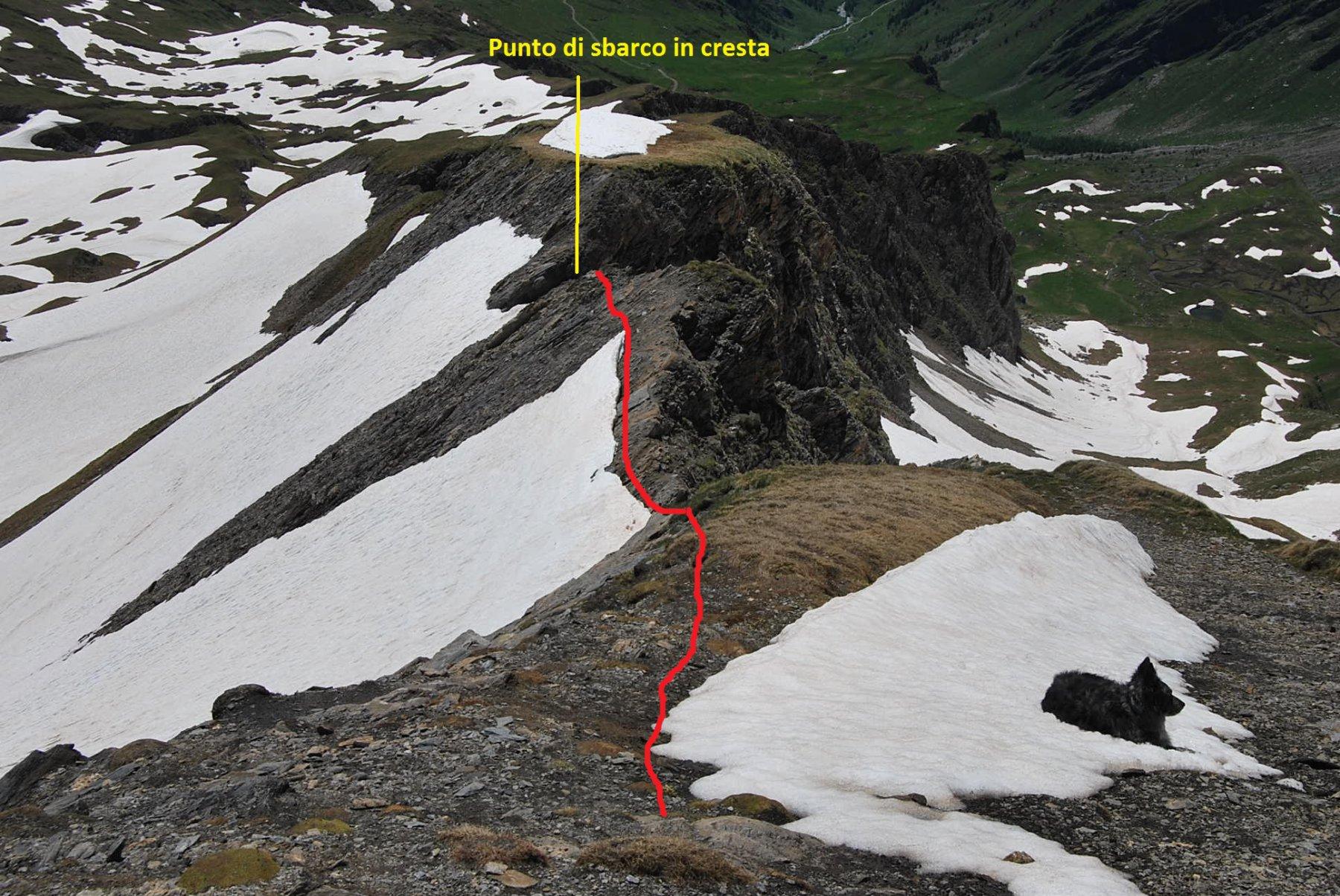 Visti salendo, il punto di sbarco e il percorso in cresta