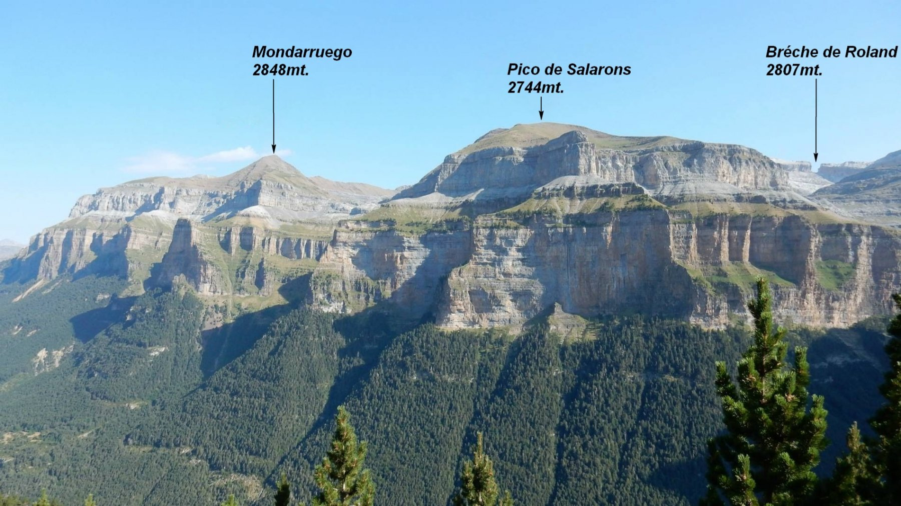 Panorama sulla Faja de Pelay.