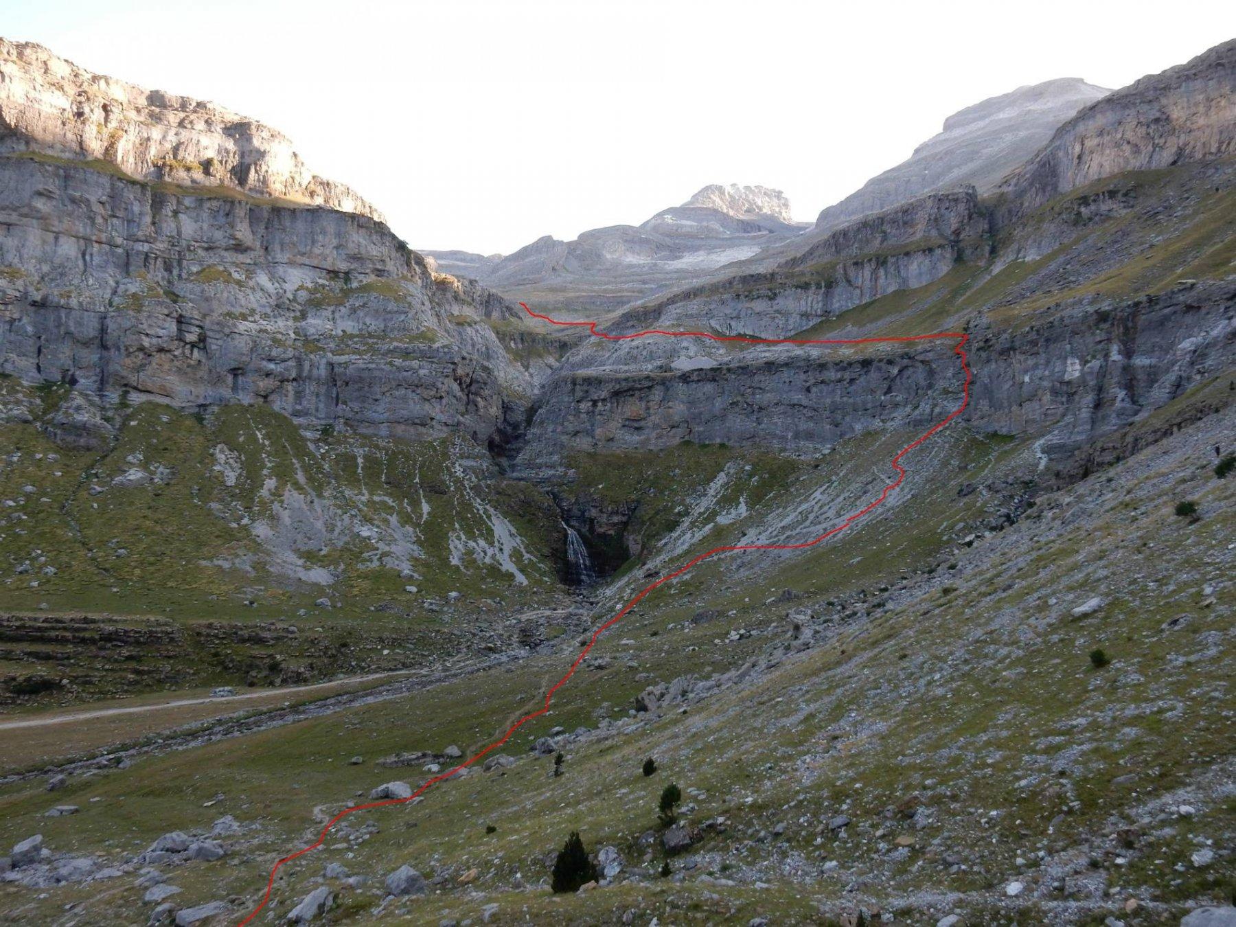 Alle nostre spalle in rosso la traccia di discesa che scende nella Valle de Ordesa.