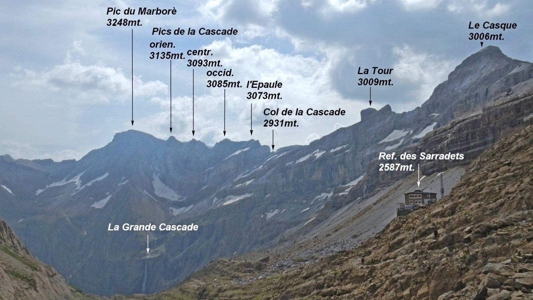 Panorama dal Col de Sarradets.