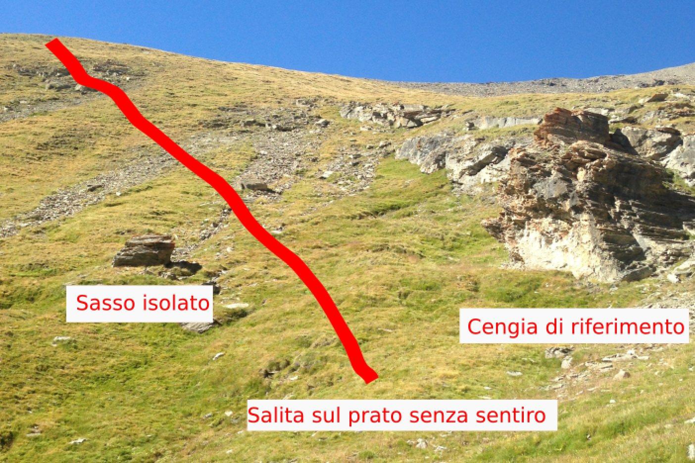 indicazioni per il sentiero di cresta