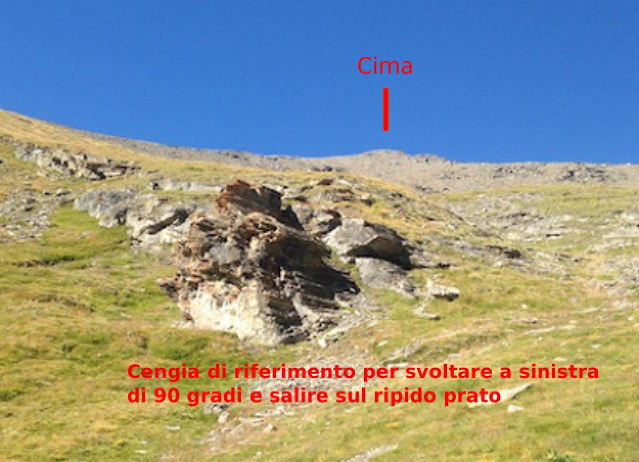 indicazioni per il sentiero di cresta III