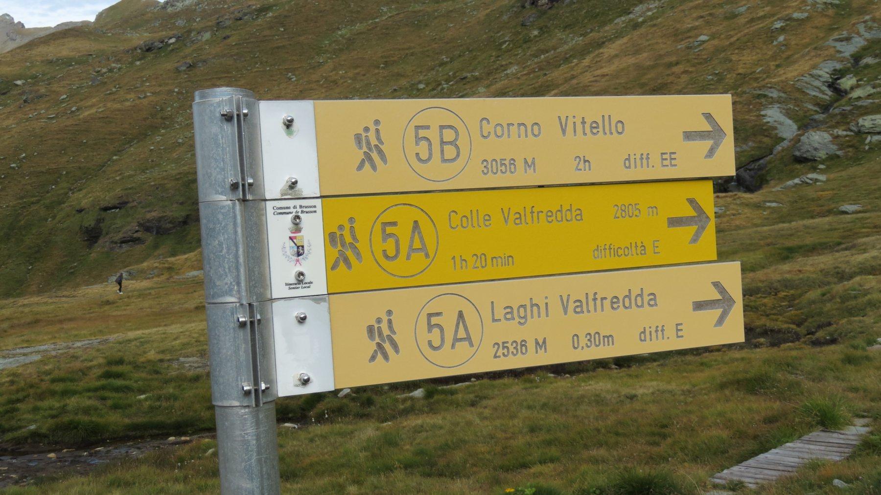 cartelli indicatori al Rifugio Arp