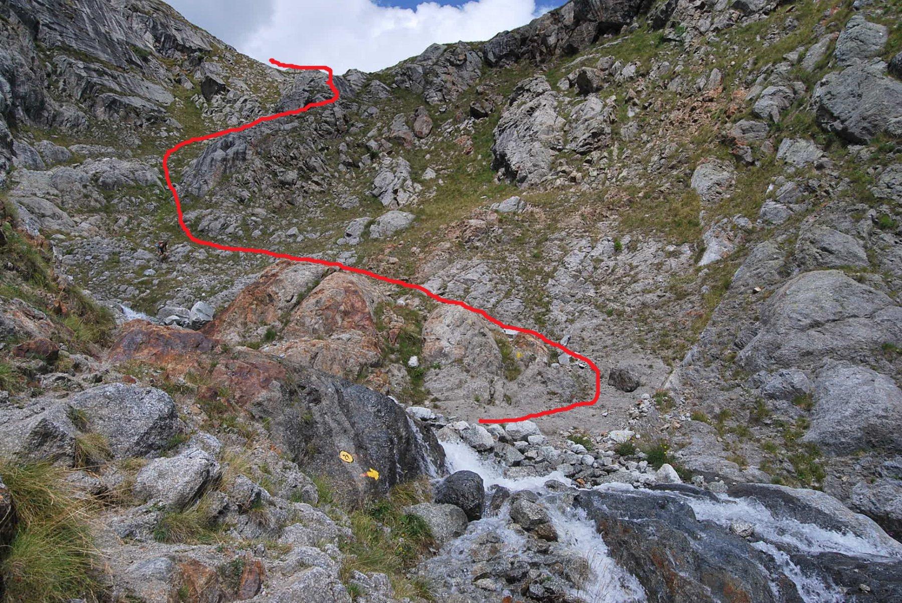 L'attraversamento del torrente ed il percorso di salita alla scaletta. Qui il cammino si fa più severo