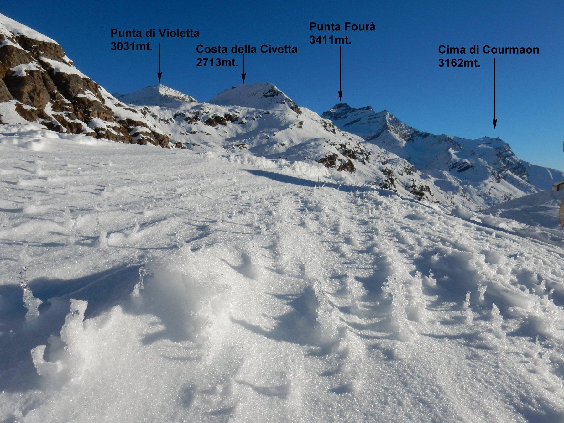 Panorama verso nord-est.