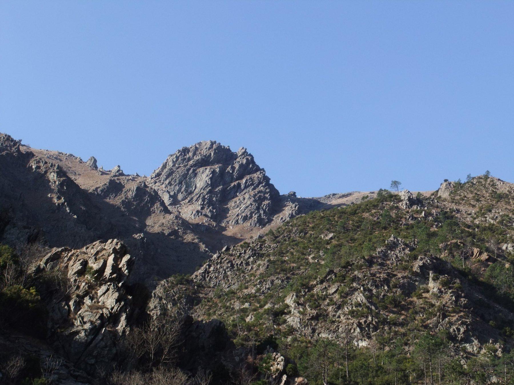Punta del Corno