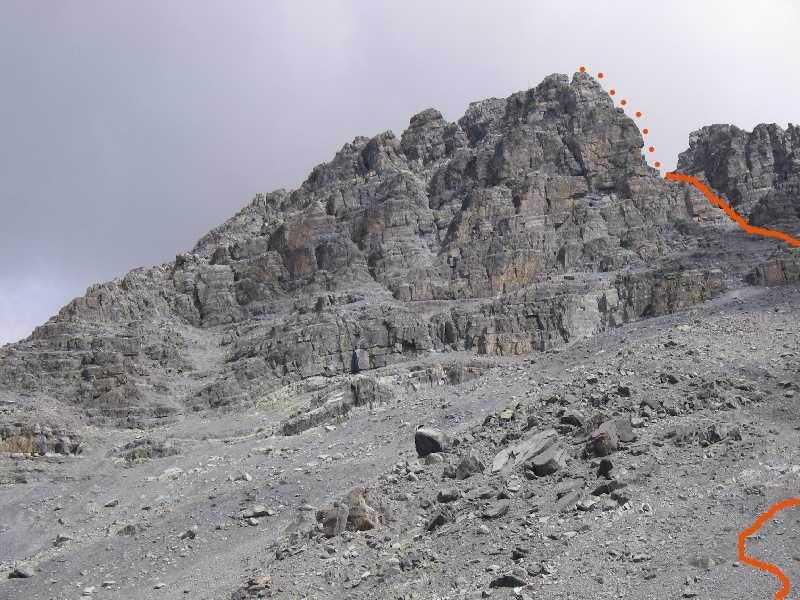 vetta e initerario dal Col des Portes