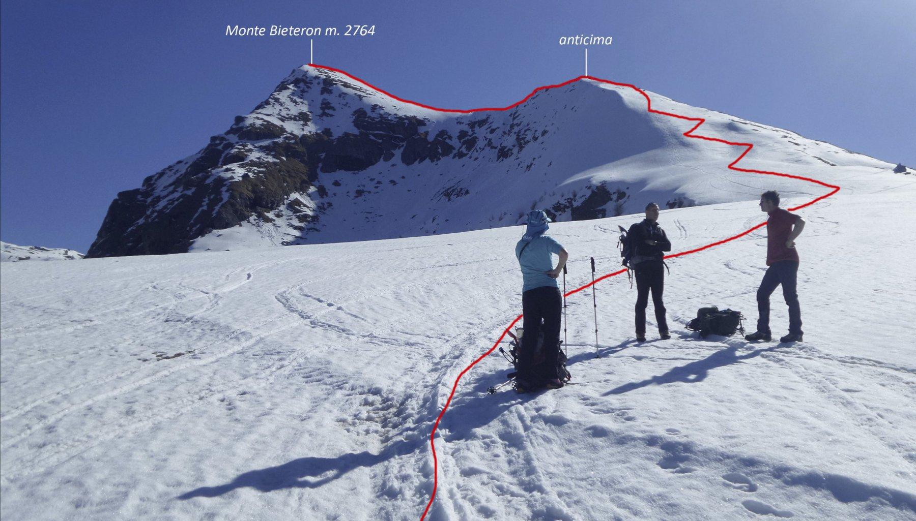 l'itinerario di salita visto da poco oltre l'Alpe Litteran