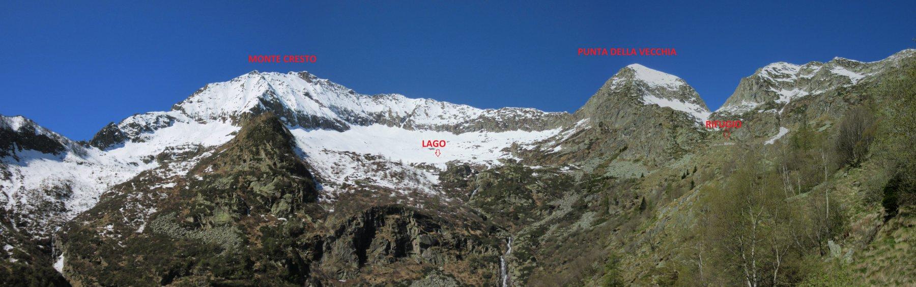 Panorama sulla testata del vallone