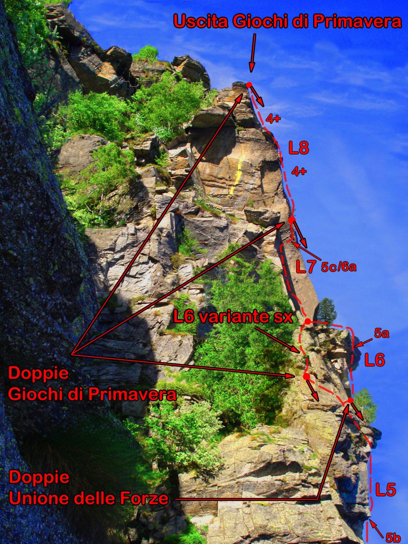 Parte alta concatenamento dal quinto all'ottavo tiro di Giochi di Primavera vista dal settore sx del Roc du Preve.