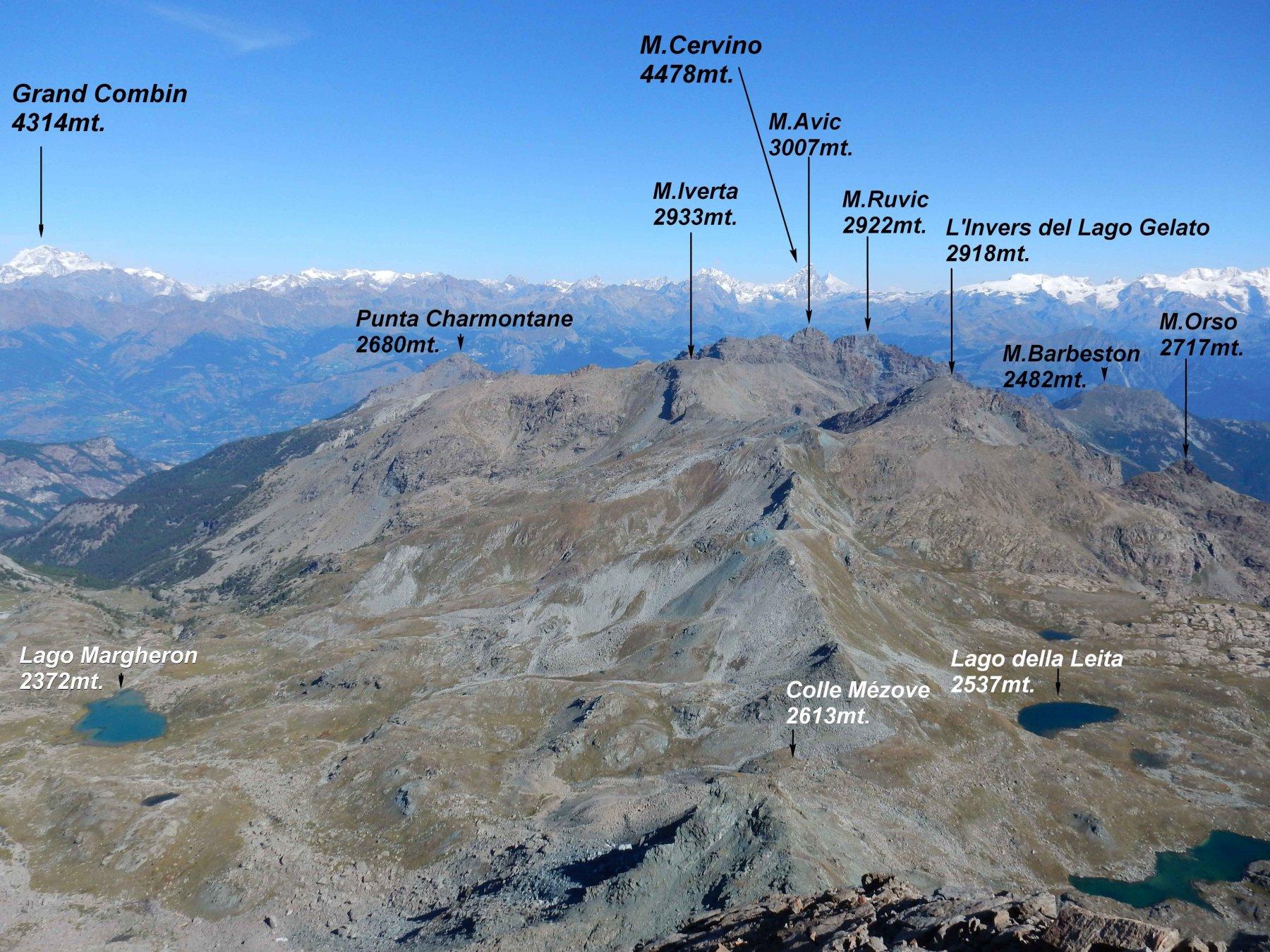 Panorama dal M.Glacier.