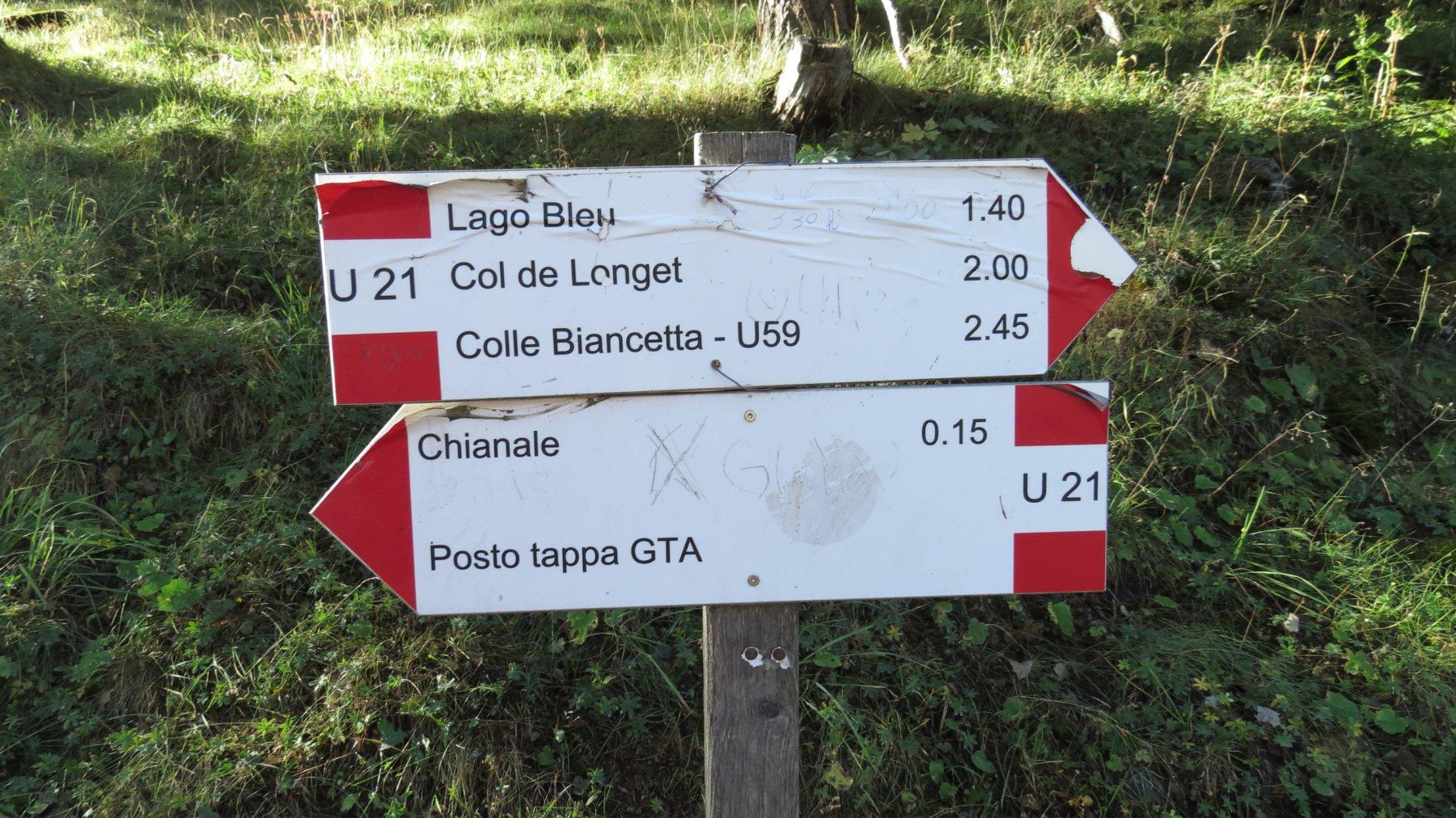 palina segnaletica all'inizio del sentiero