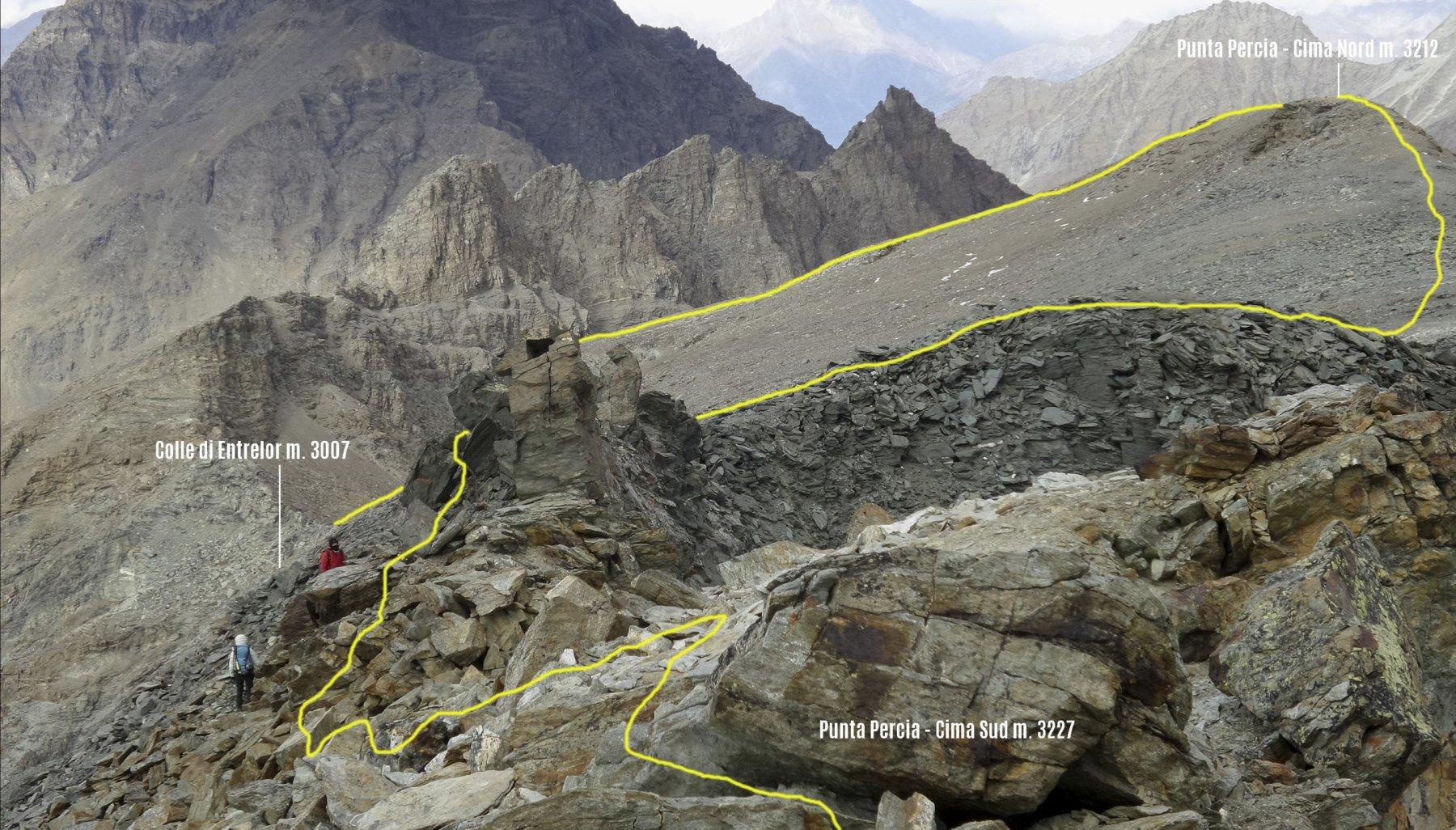 parte finale del percorso visto dalla Cima Sud della Punta Percia