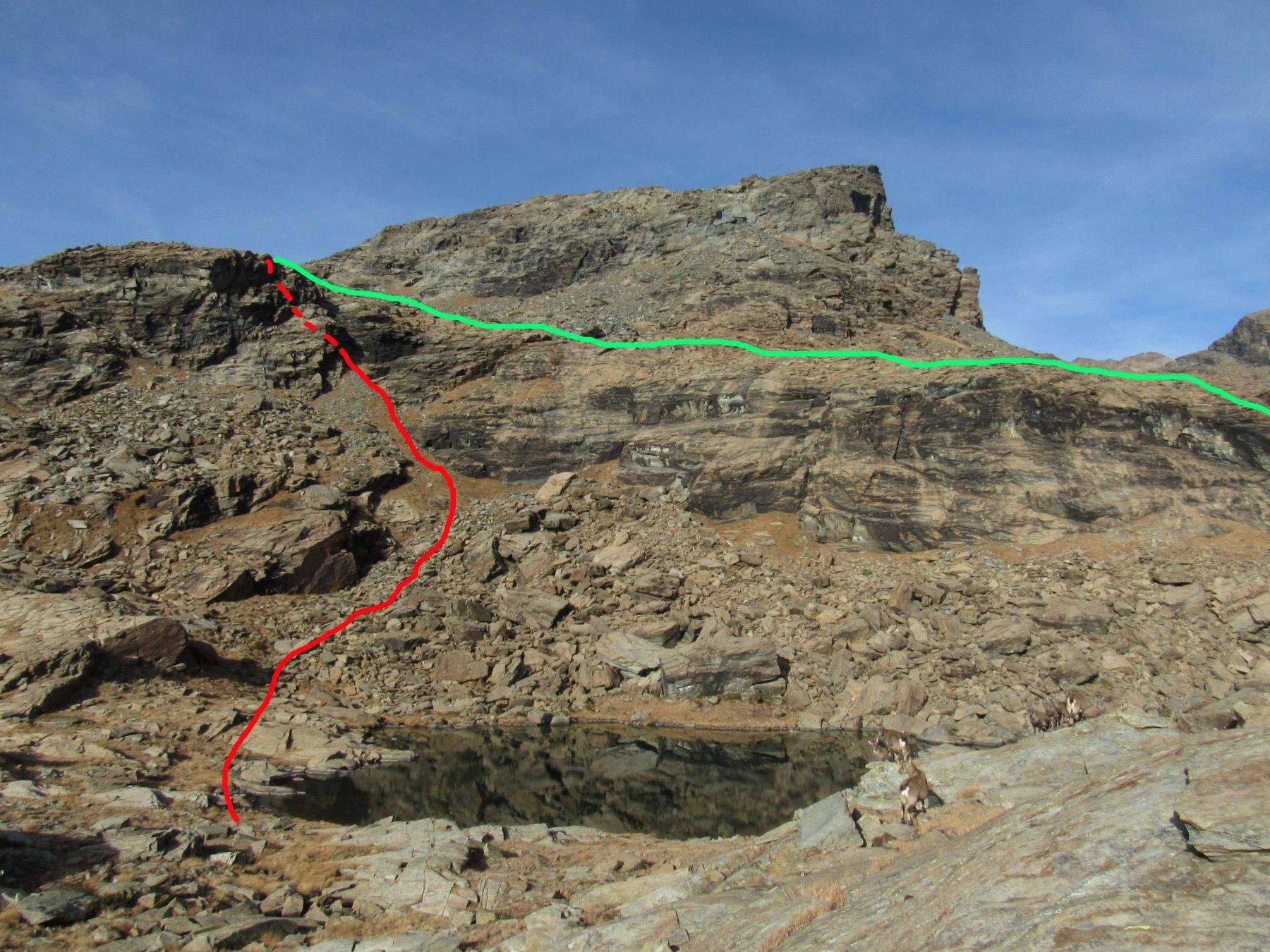Percorsi di accesso al ripiano mediano dai laghi di Resy