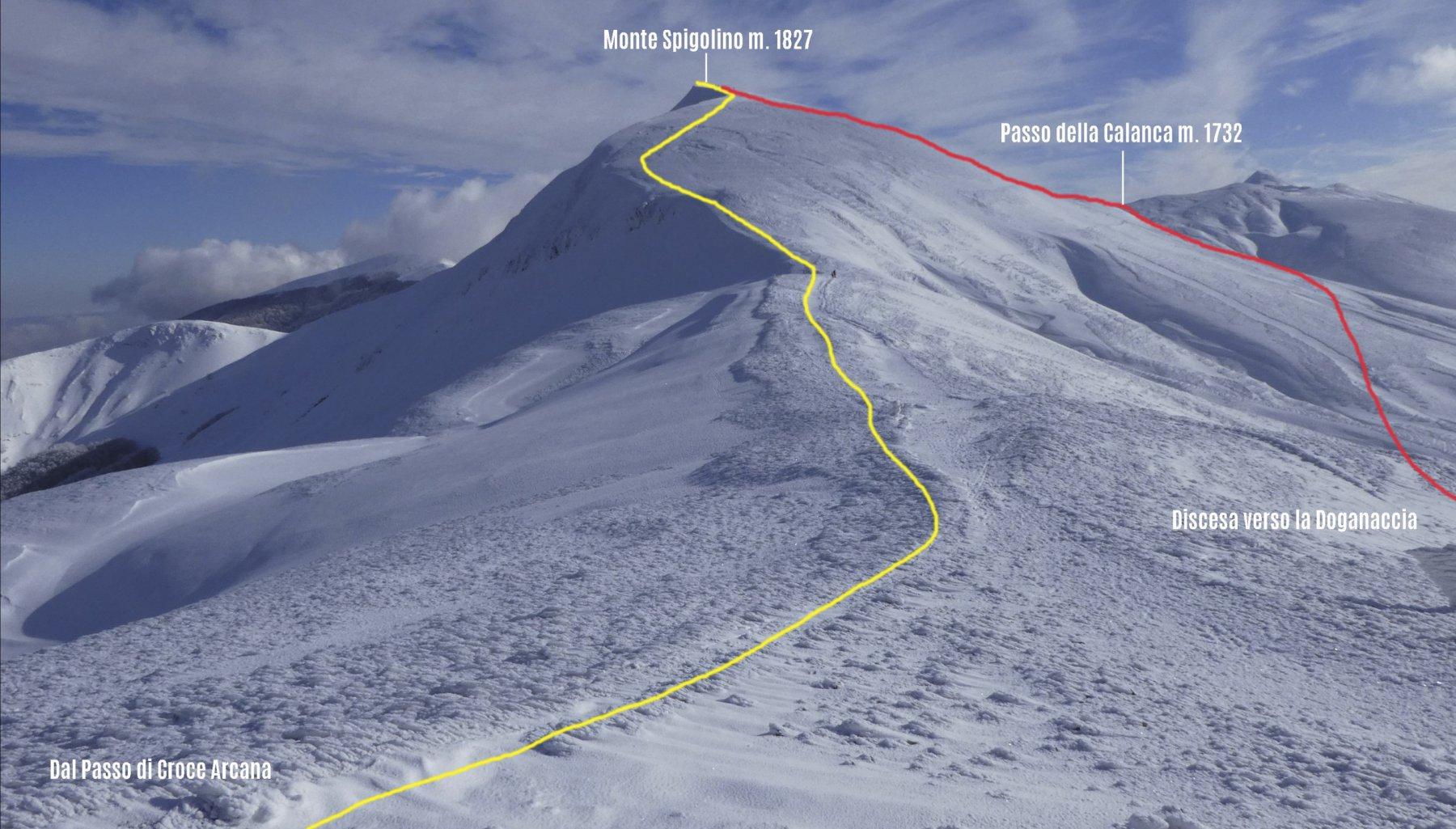 il percorso da noi fatto in salita (giallo) e quello in discesa (rosso) per compiere l'anello
