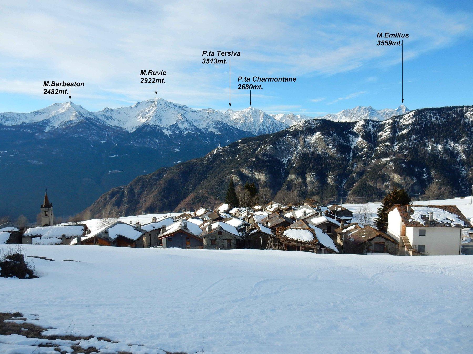 Panorama da Promiod .