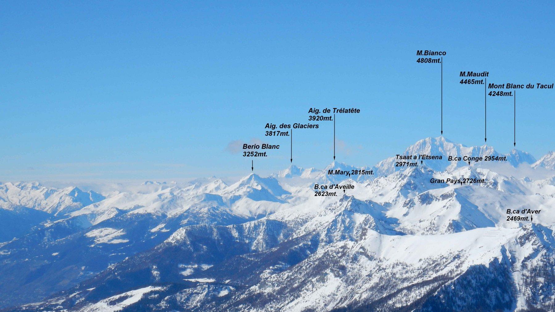 Panorama dalla vetta del M.Zerbion.