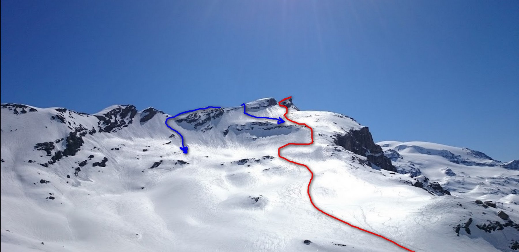 Traccia di salita e discesa con sci