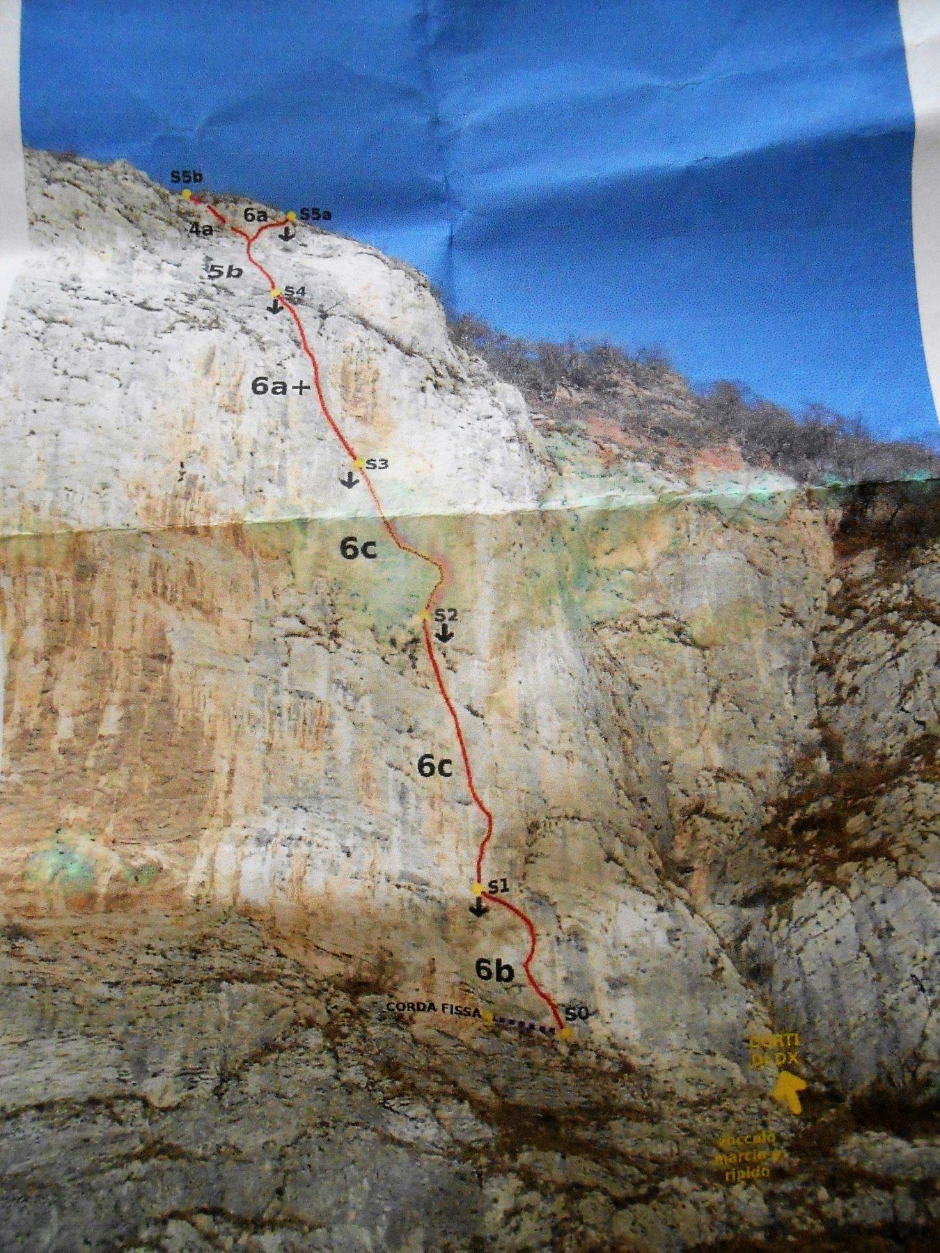 La parete col tracciato della via