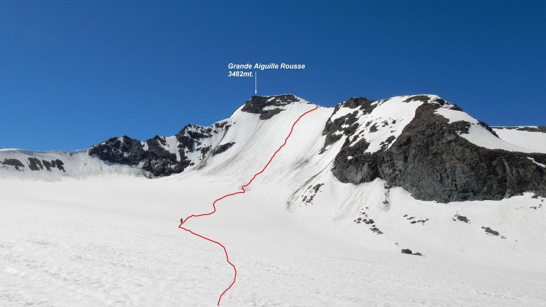 La nostra meta con la traccia di salita vista dal Glacier des Sources de l'Isere.
