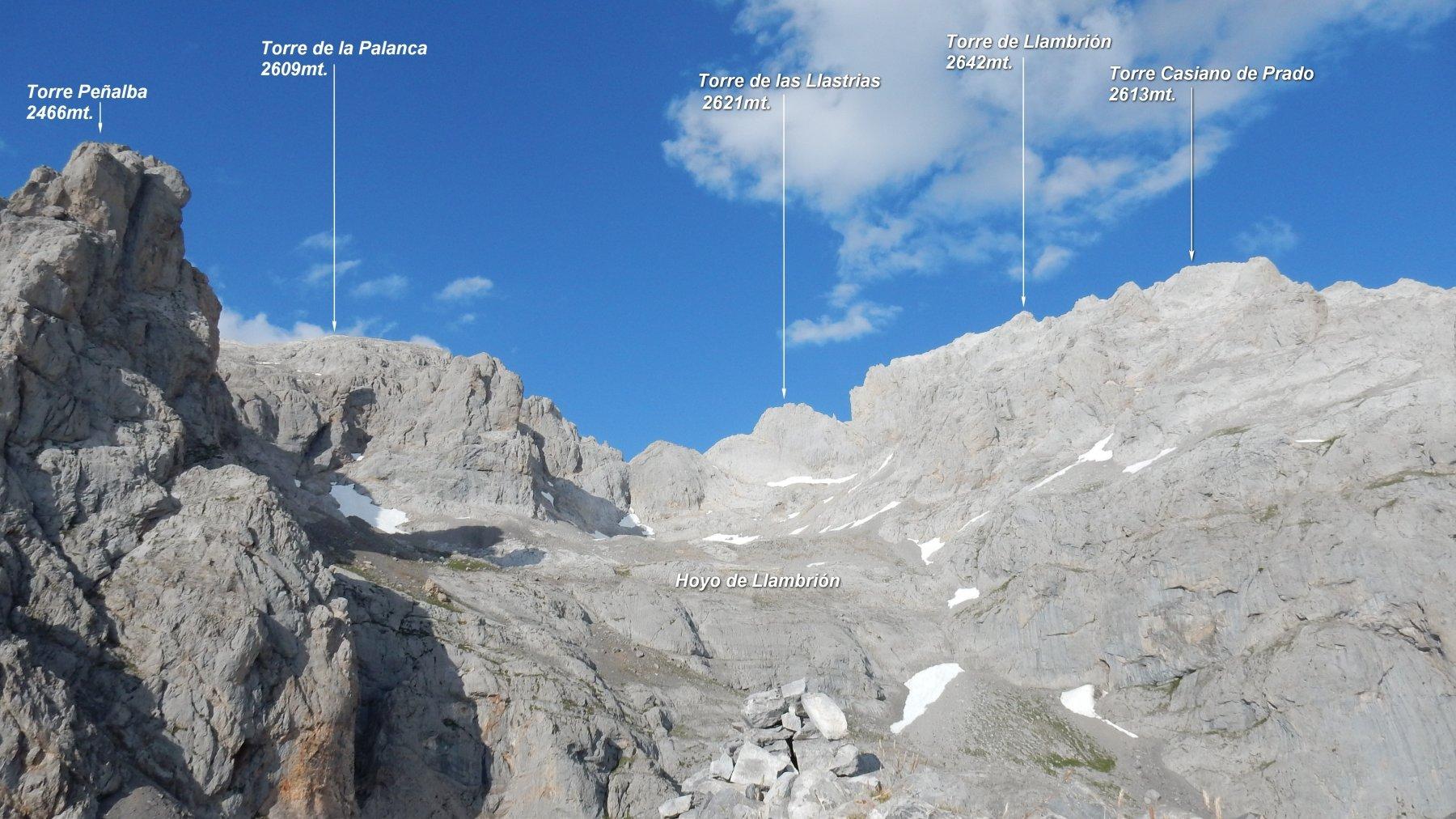 Picos de Europa (Anillo) tappa 4: dal Refugio Vegabano a Refugio de Collado Jermoso 2018-08-08