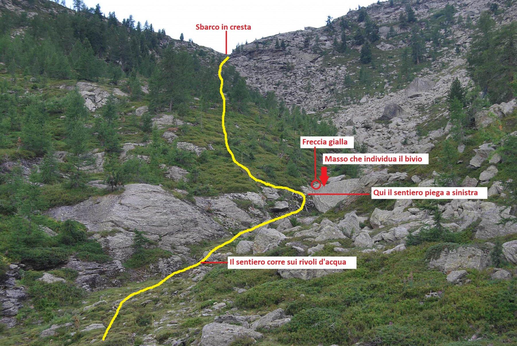 Visto dallo spiazzo erboso presso gli alpeggi, il percorso di salita. Il sentiero è sempre a sinistra della pietraia; al masso la svolta non è però ben indicata