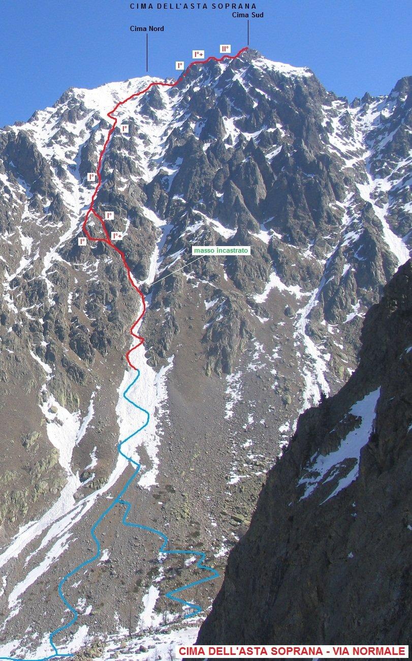 Un itinerario un po' più chiaro (gambeinspalla.org)