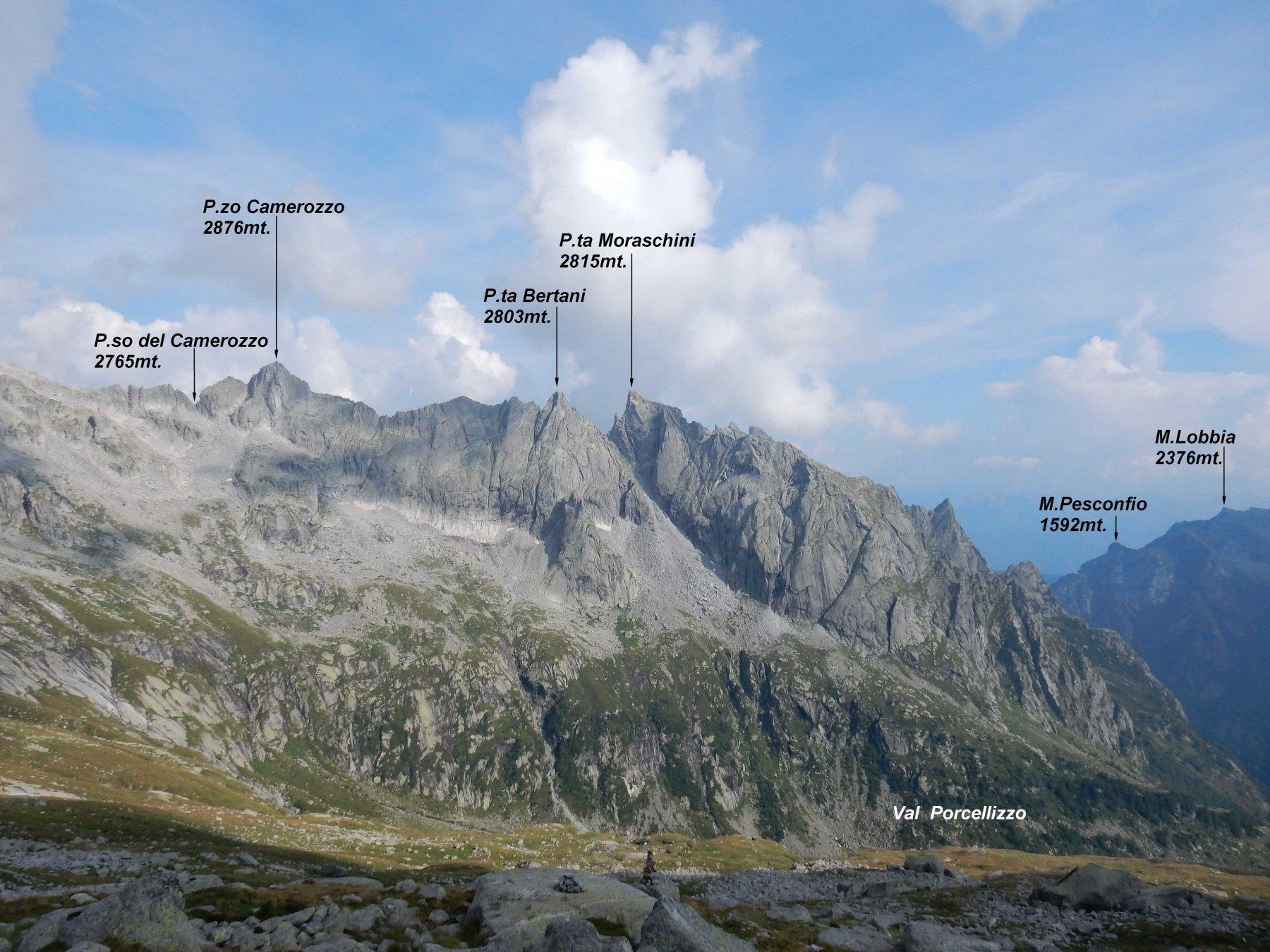 Panorama dal Rif.Gianetti.