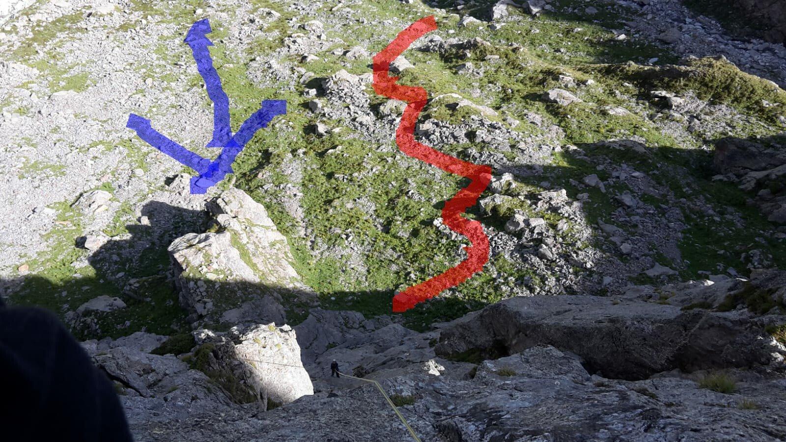 In rosso l avvicinamento all incirca e in blu l avancorpo da puntare