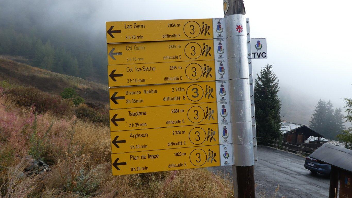 cartelli segnaletici all'inizio del sentiero