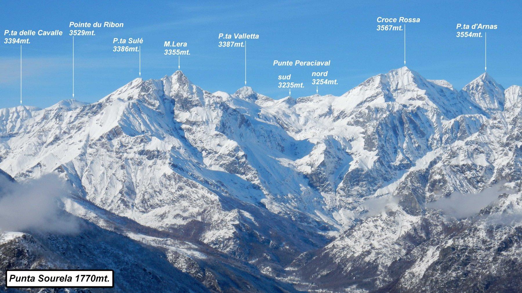 Panorama sulle montagne e la Val di Viù.