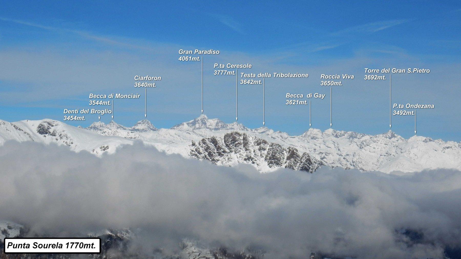 Panorama sul Gruppo del Granpa.