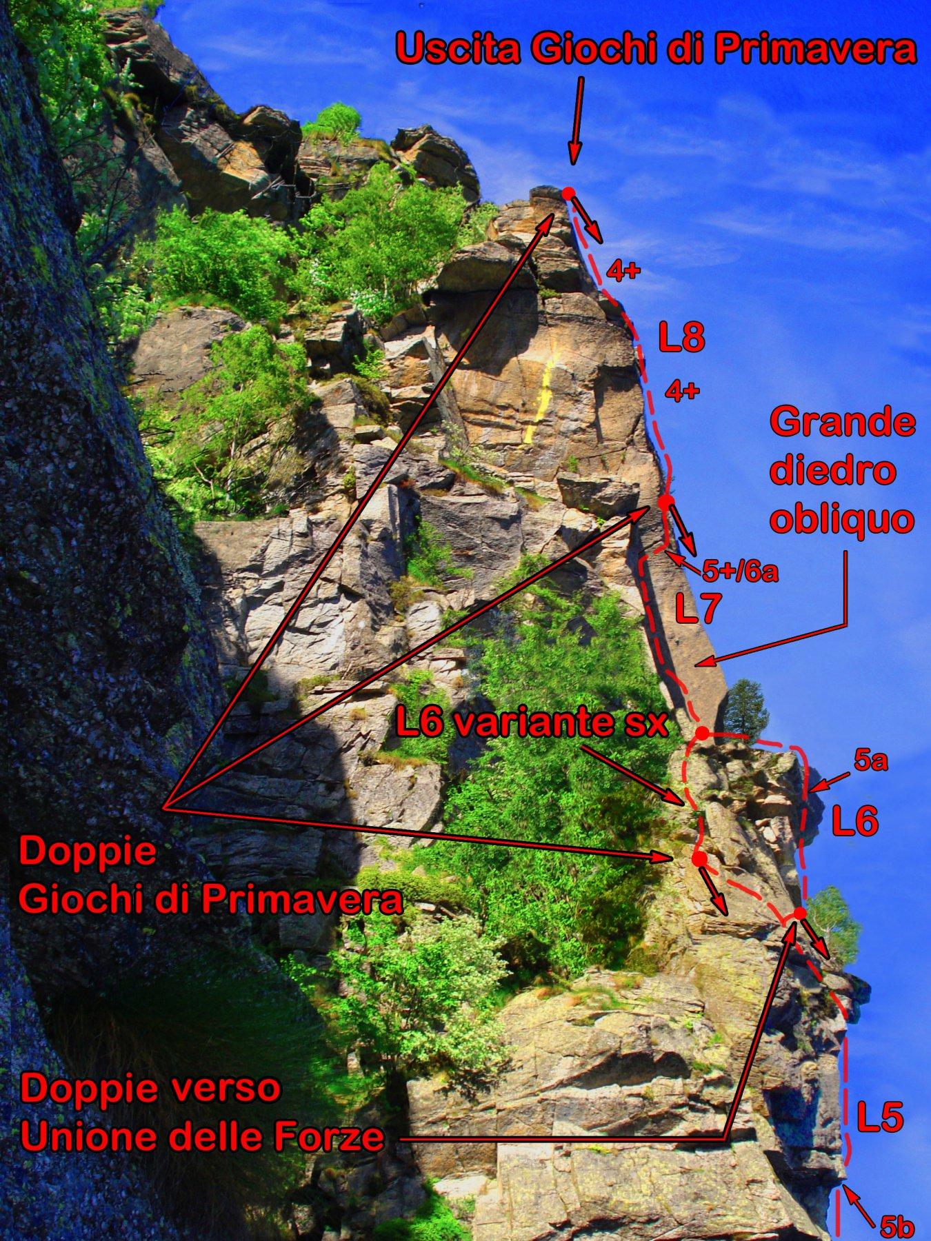la parte alta della via Giochi di Primavera vista dal settore sx della Rocca del Preive (oltre il Canai Grand)