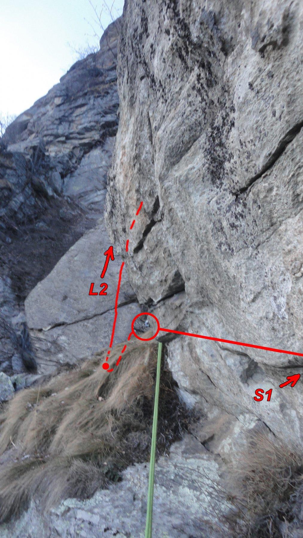 Da S1 si  prosegue sulla sx per cengia sino ad aggirare lo spigolo al termine della stessa (spit). Segue un breve tratto di trasferimento  prima di affrontare il primo tratto facile (4a) del secondo tiro..