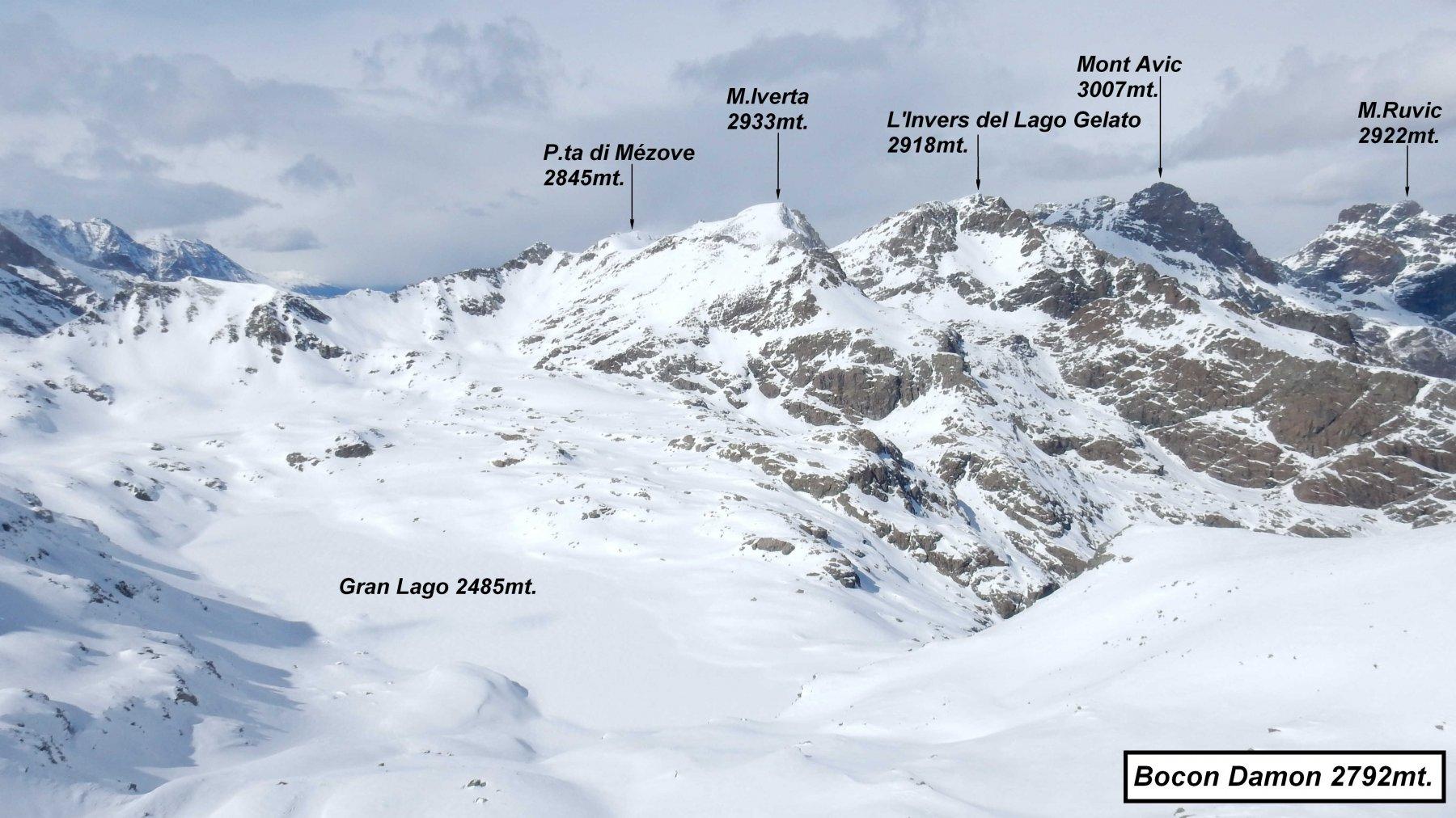 Panorama zona Mont Avic.