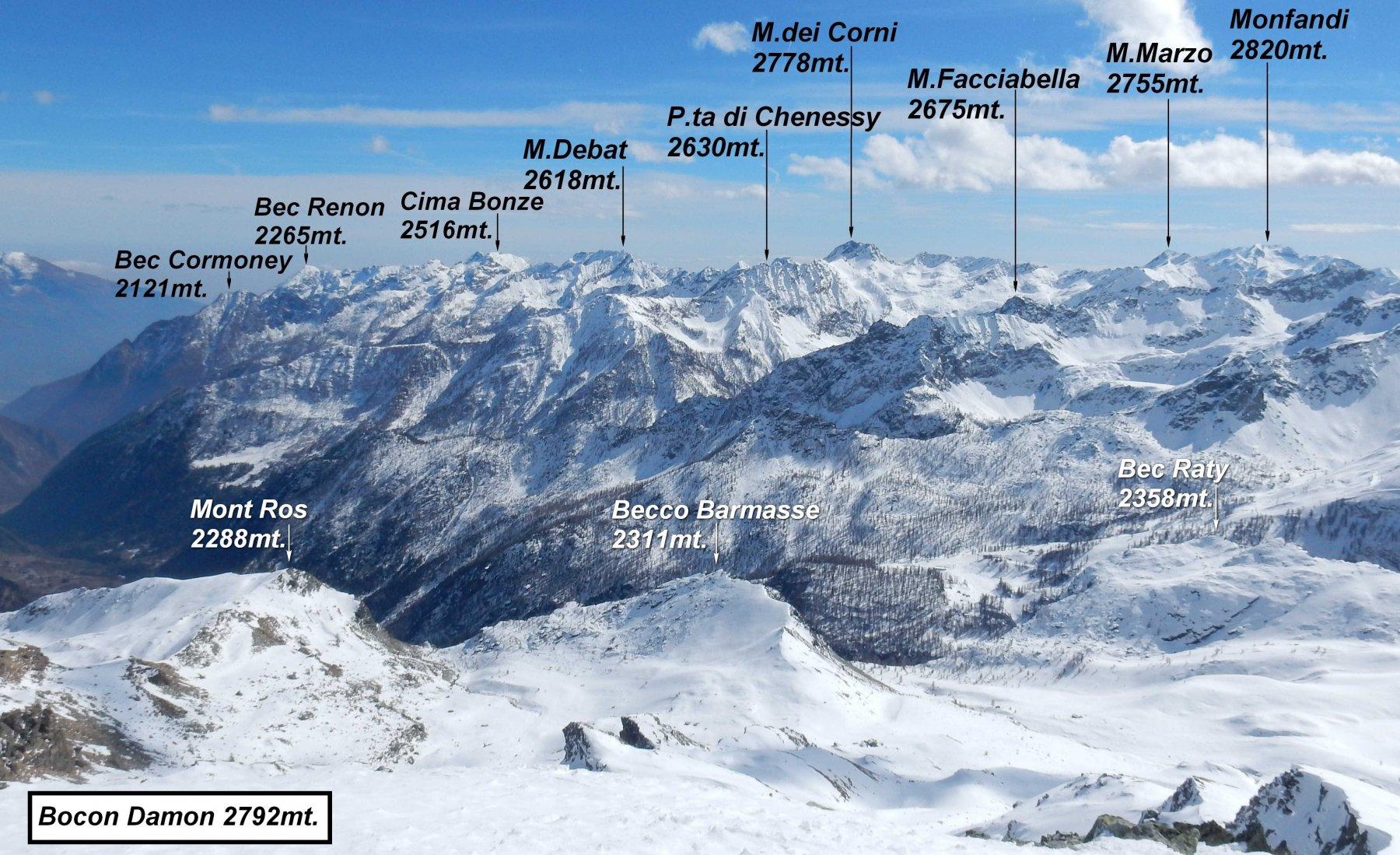 Panorama dalla cima del Bocon Damon  .