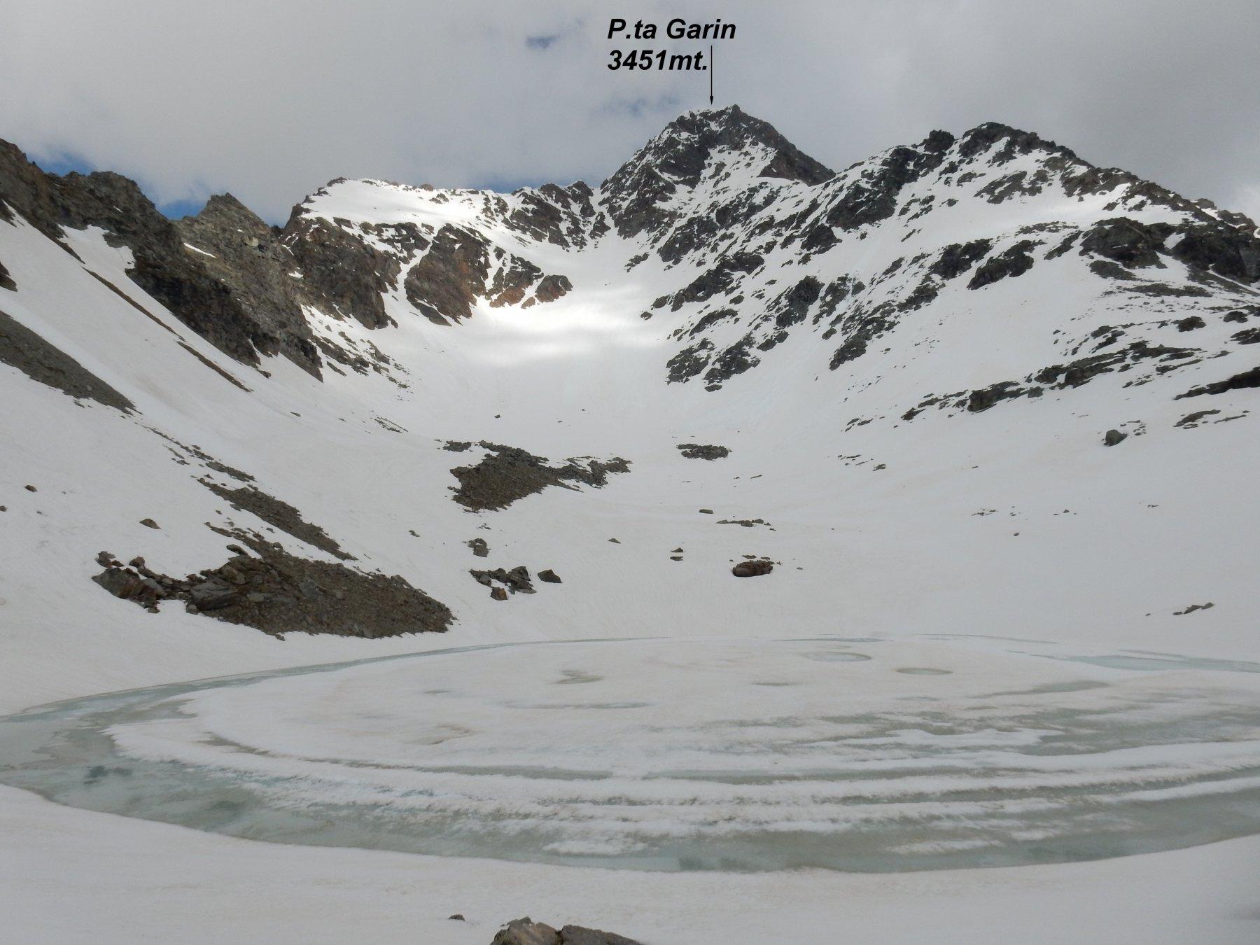 Lago Garin semi ghiacciato.