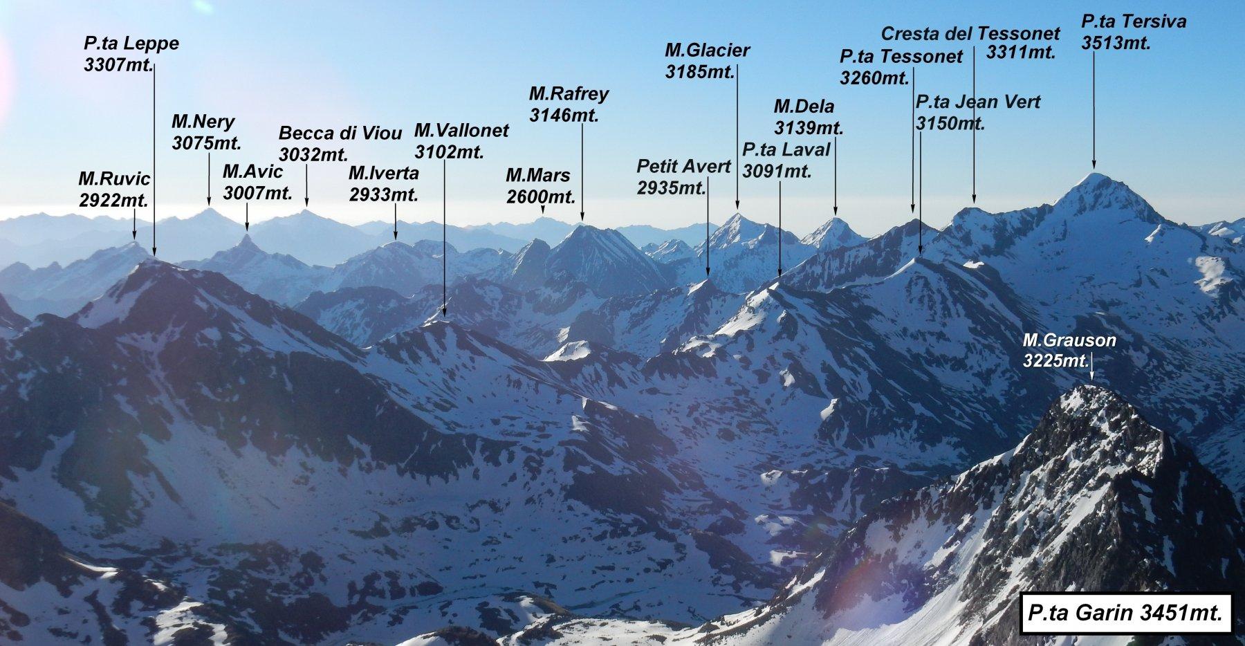 Panorama dalla P.ta Garin.