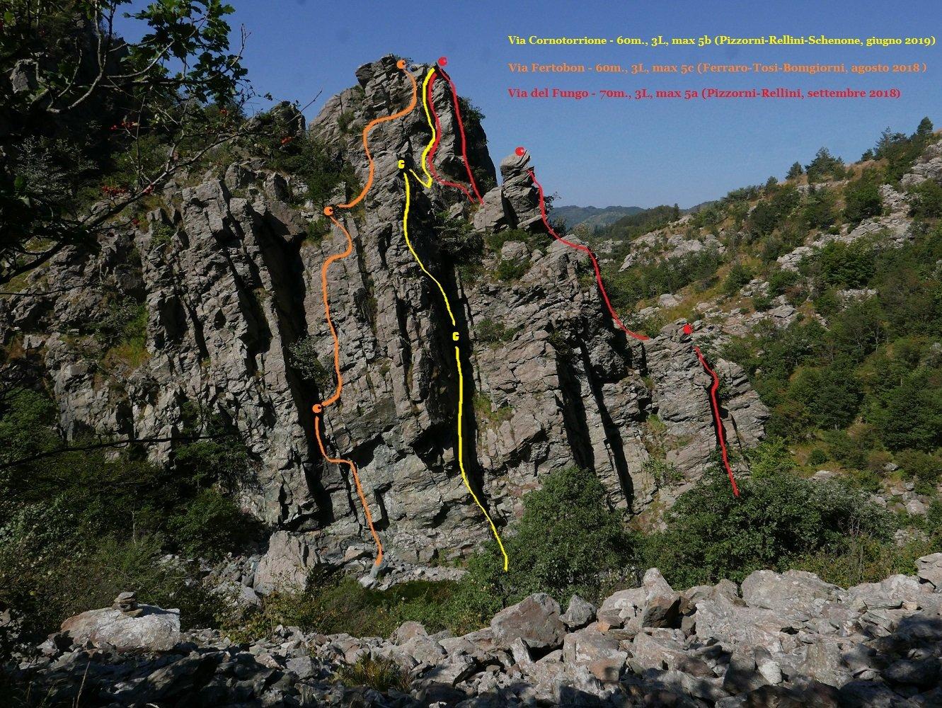 Il versante meridionale della Rocca con il tracciato della via