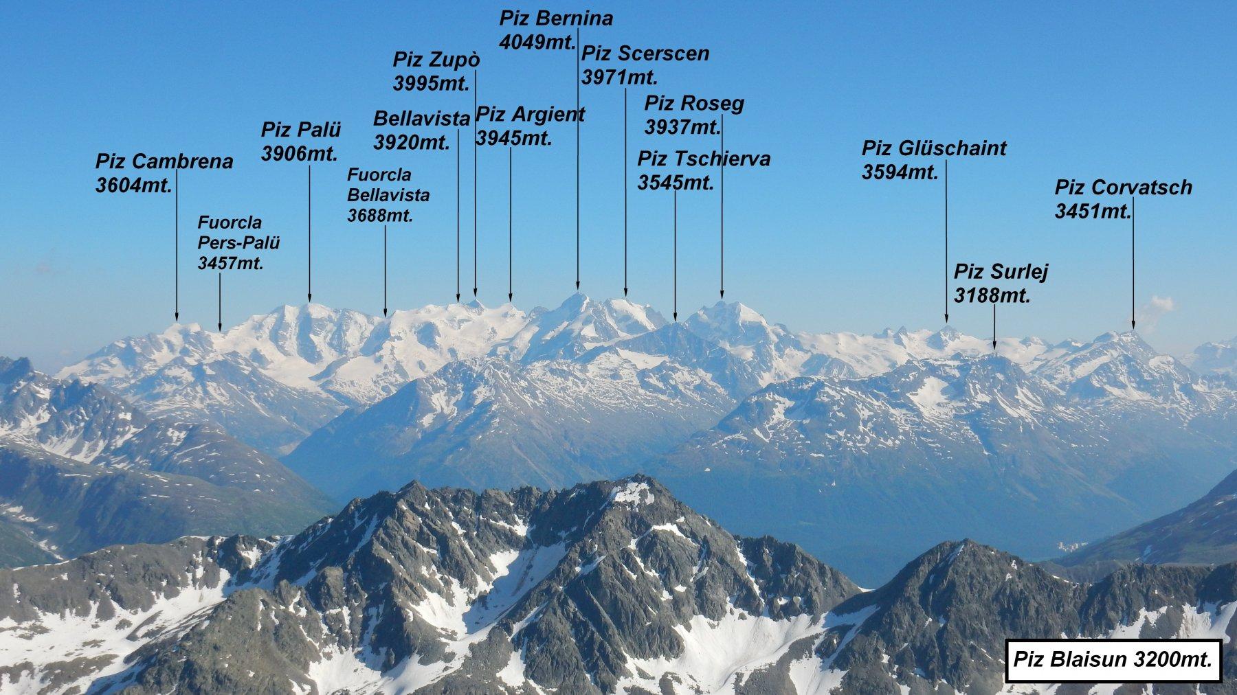 Gruppo del Bernina.