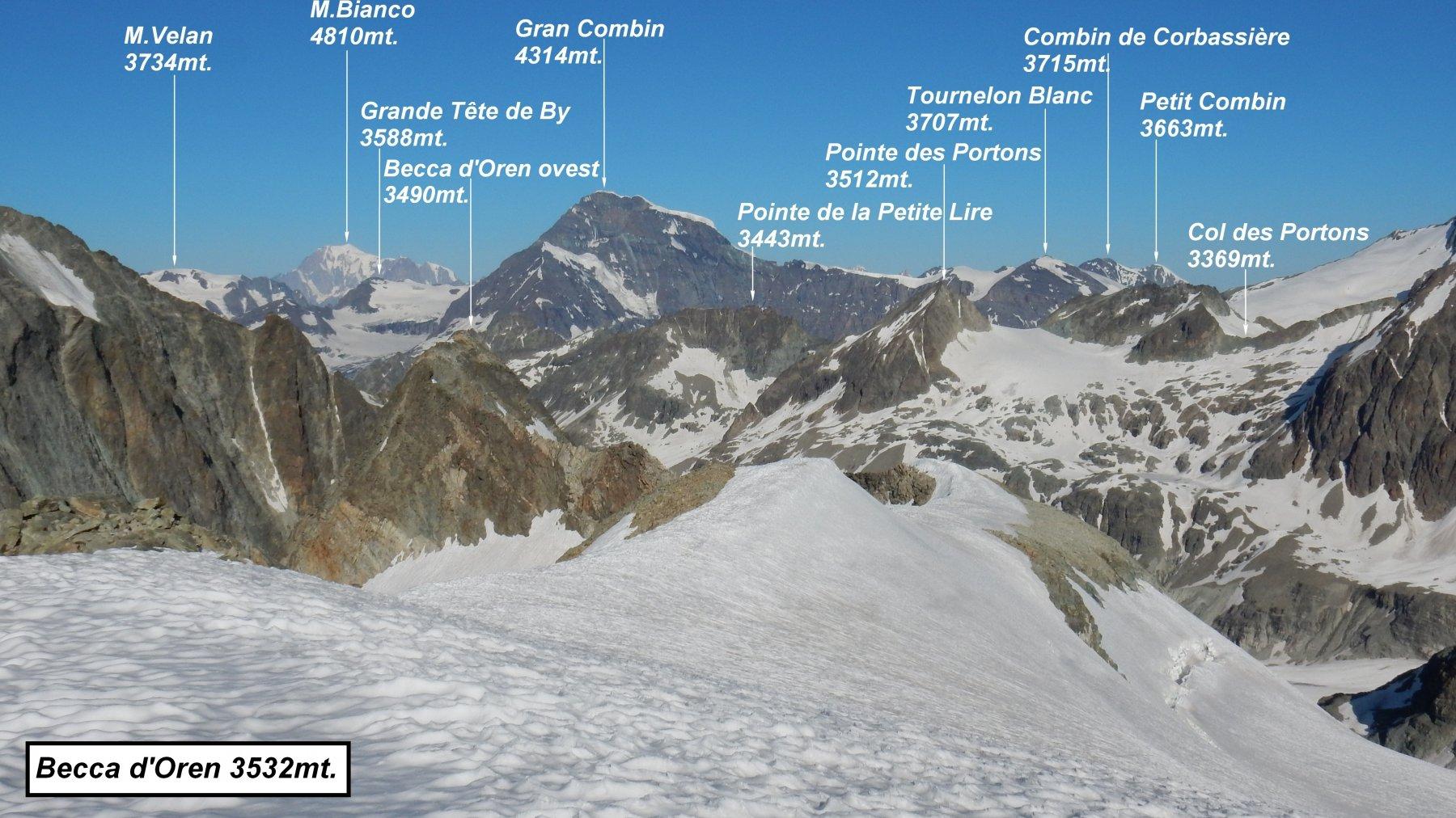 Panorama da incorniciare.