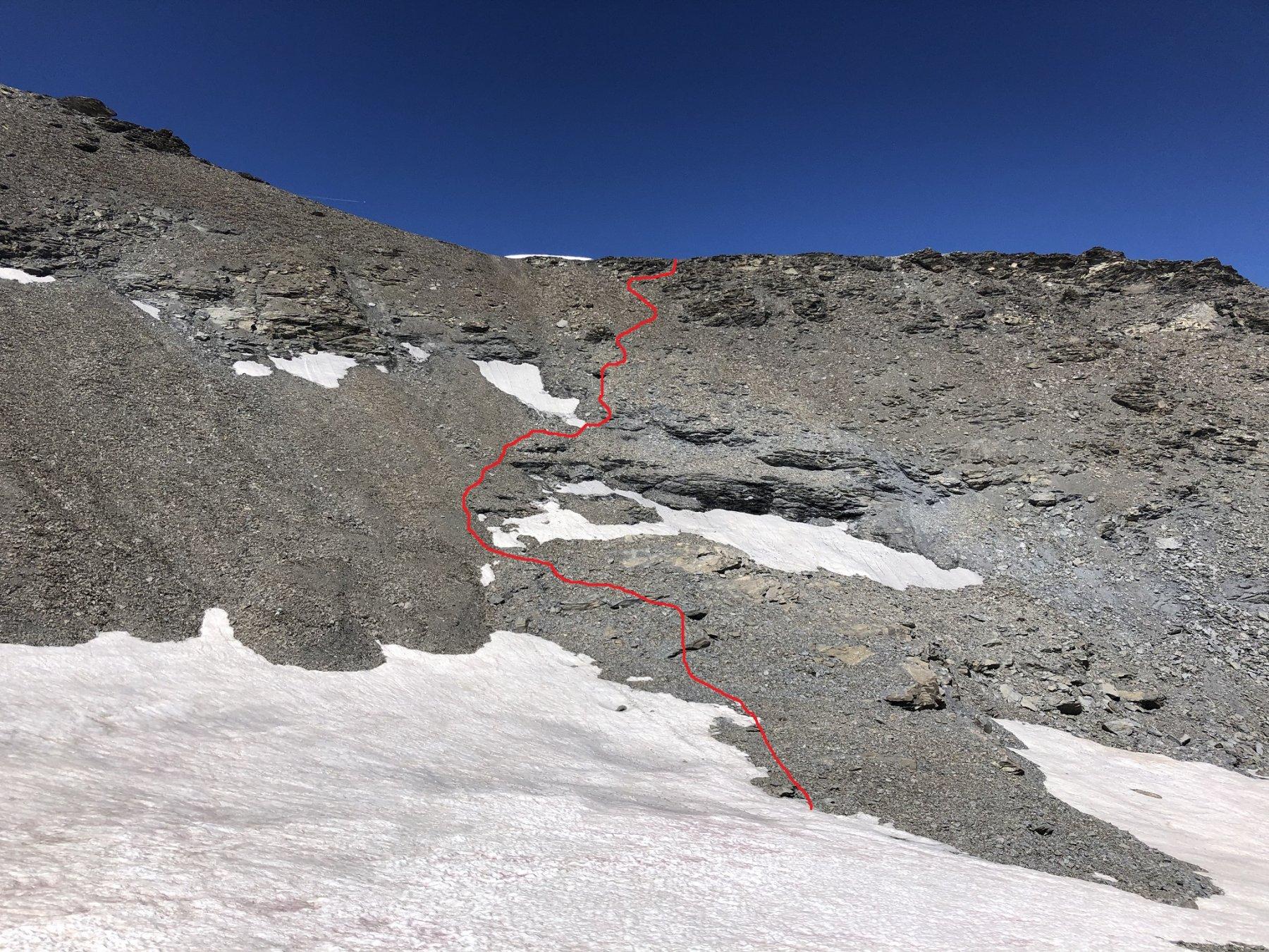 Percorso di discesa sul plateau glaciale