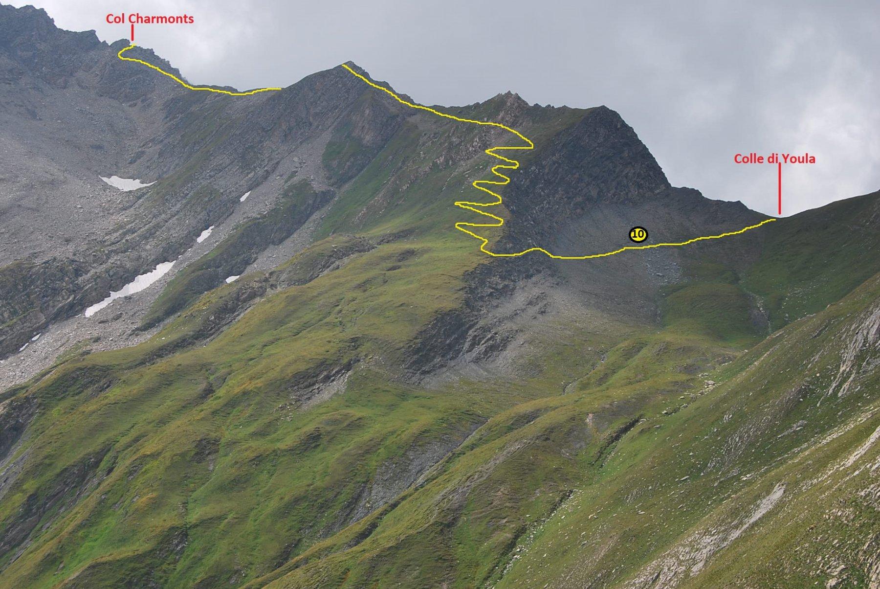 Il percorso del sentiero 10 visto dal Col d'Arp