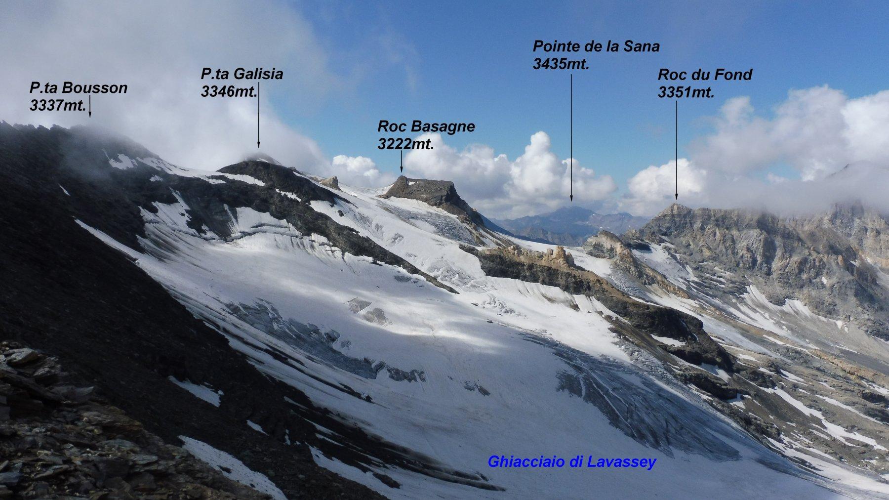 Panorama dal Colle di Basei 3176mt.