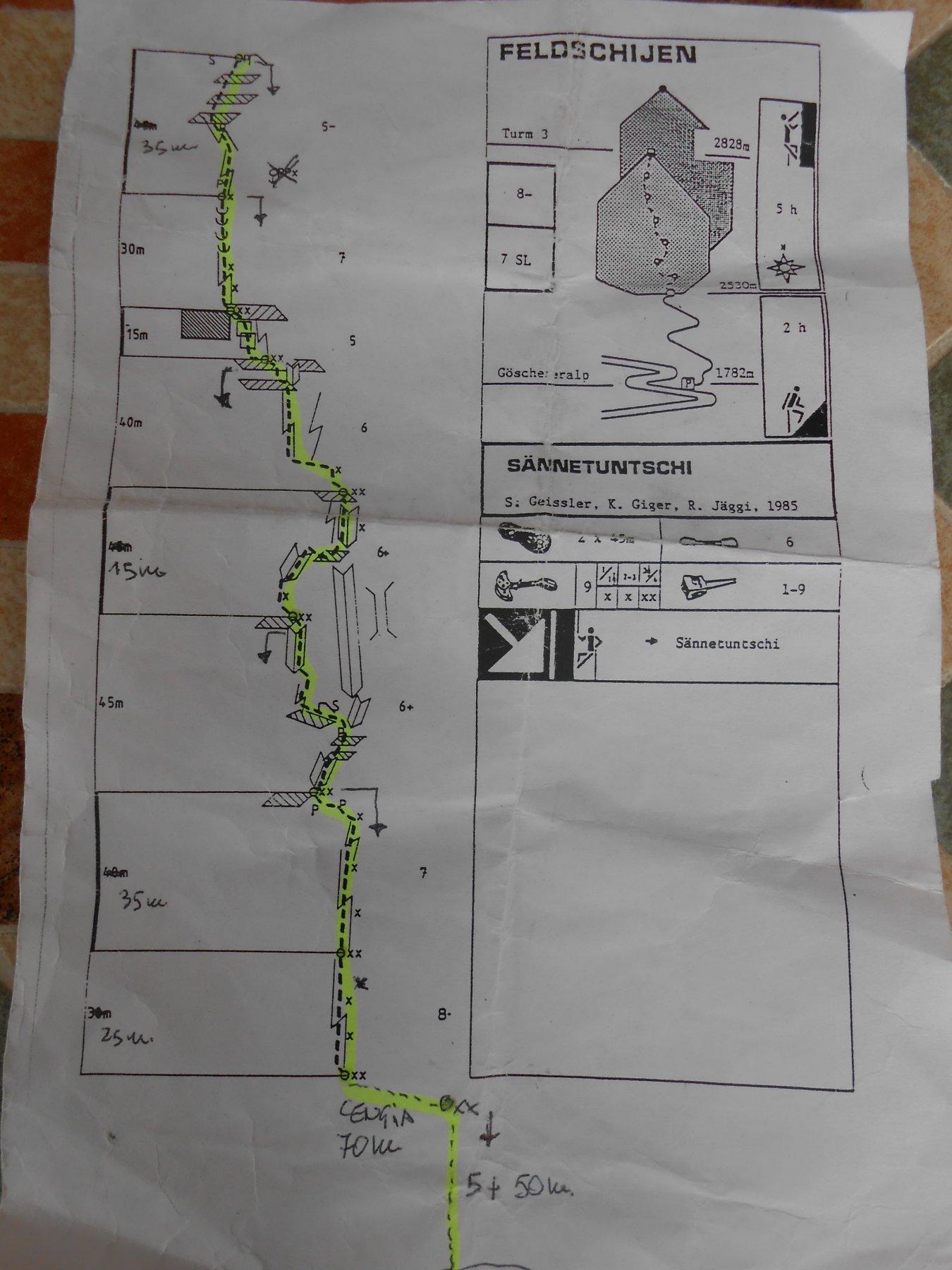 Schizzo dell'itinerario