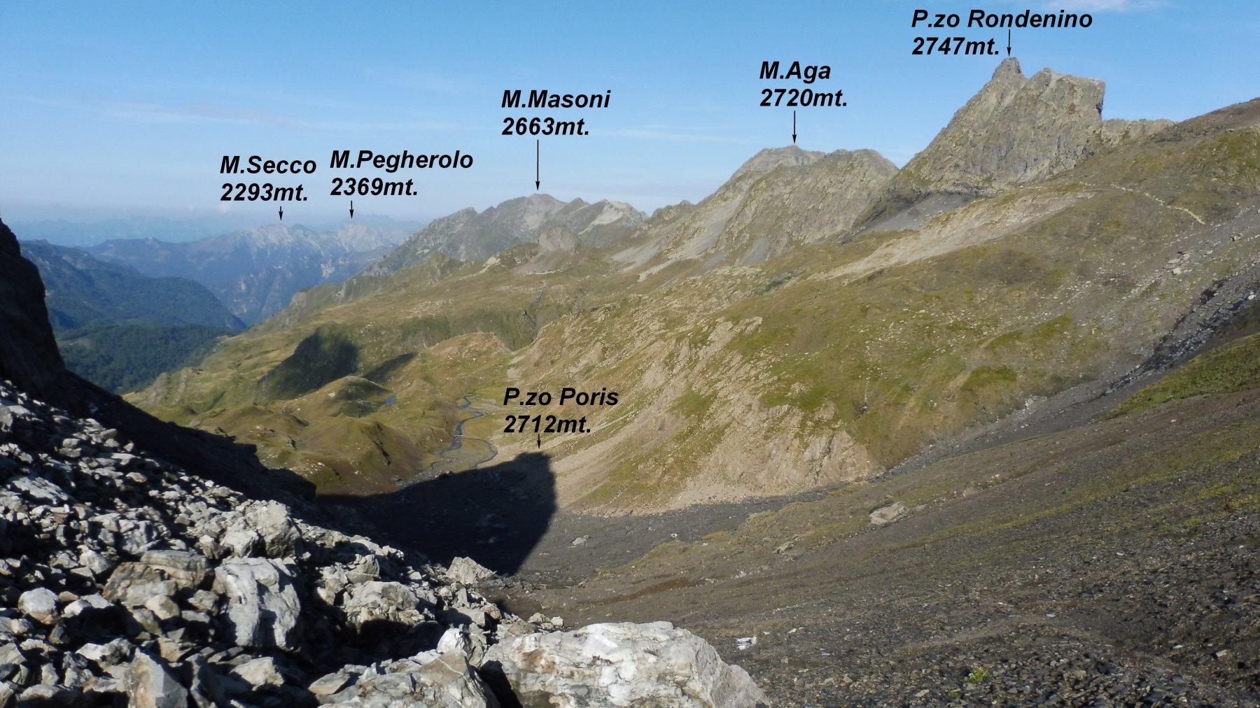 Panorama dal P.so di Valsecca versante  Brembano.