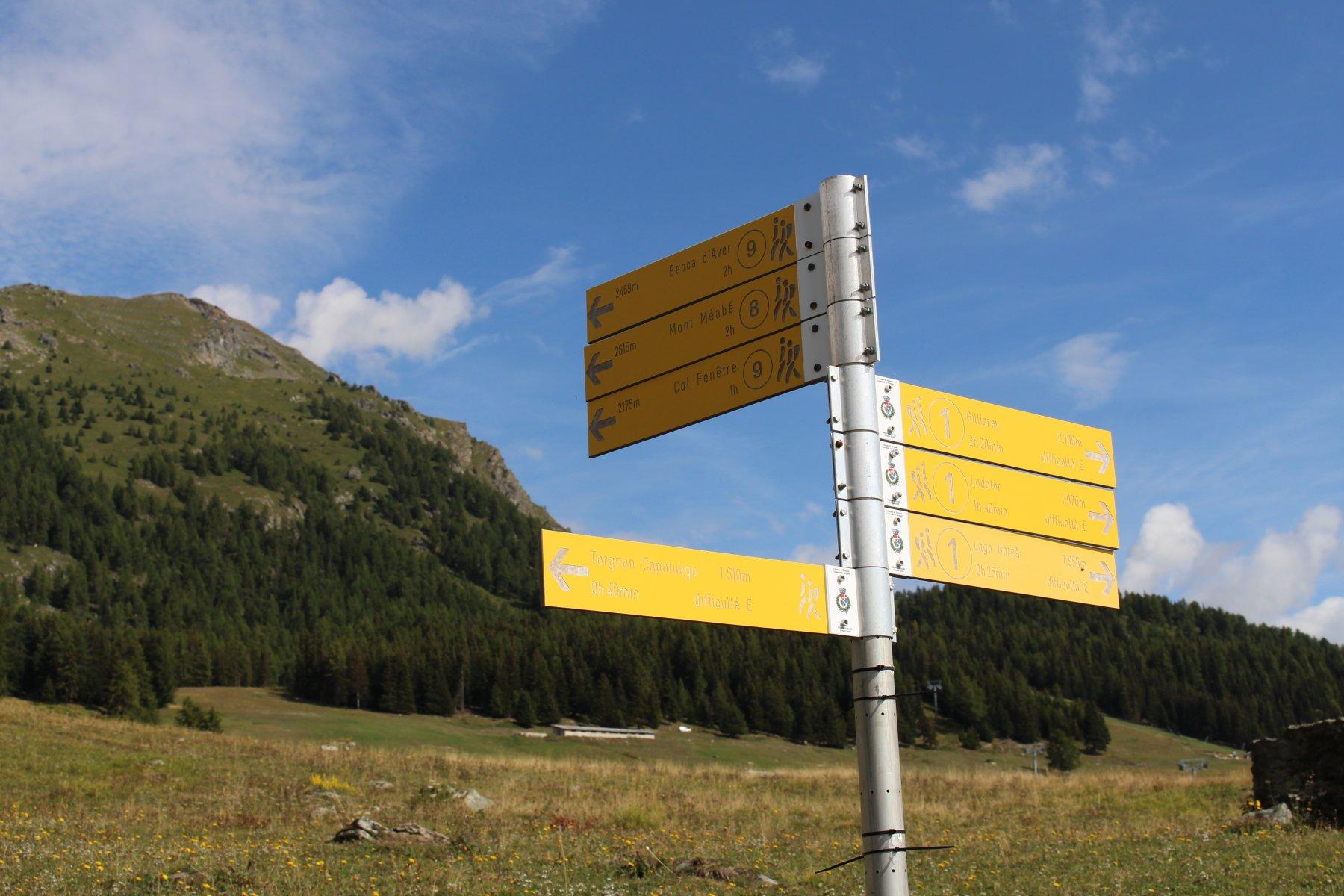 segnaletica alla partenza del sentiero
