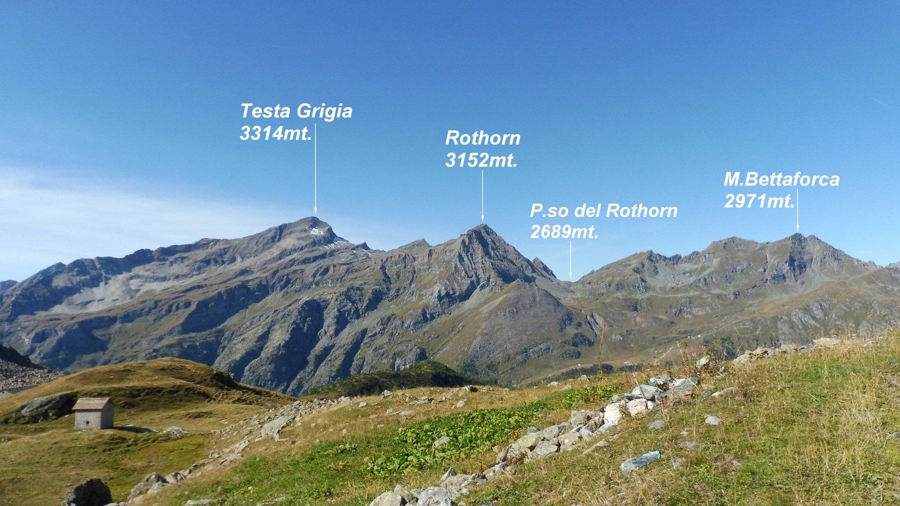 Panorama dal Gabiet 2316mt.